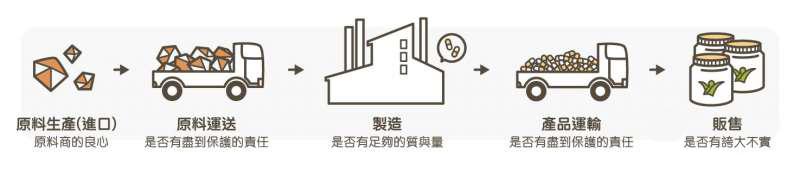 日本藤素生產