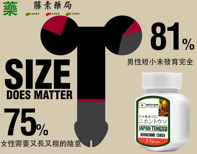 日本藤素增長1