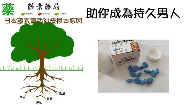 日本藤素有靈活的治療計劃